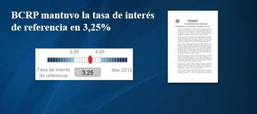 Programa Monetario de Marzo 2015