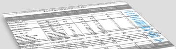 Normas de Divulgación de Datos